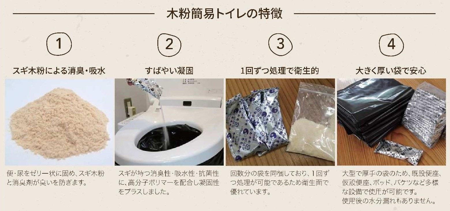 木粉簡易トイレ